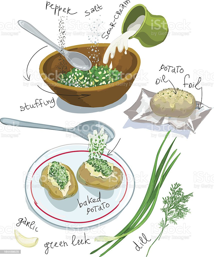 Baked potato with herbs sause vector art illustration