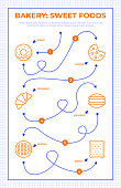 Bakery And Sweet Foods Vector Style Roadmap Infographic Template of Thin Line Illustrations