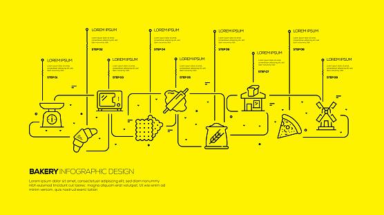 Bakery Infographic Design