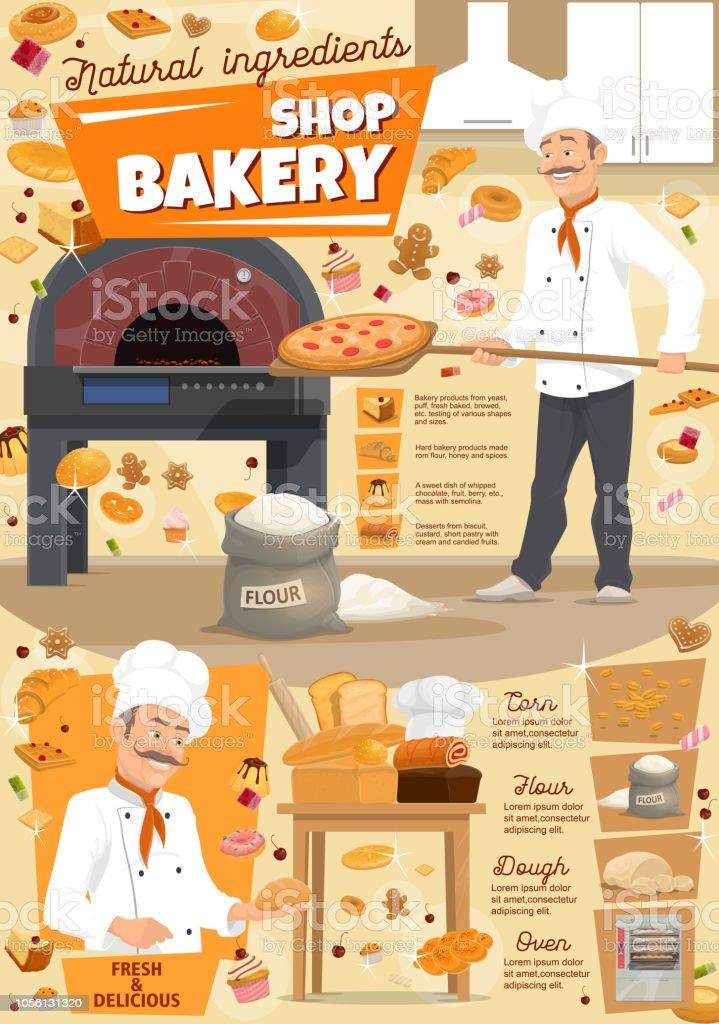 パンやお菓子のお店パン屋ピザ パン職人のベクターアート素材や画像を多数ご用意 Istock