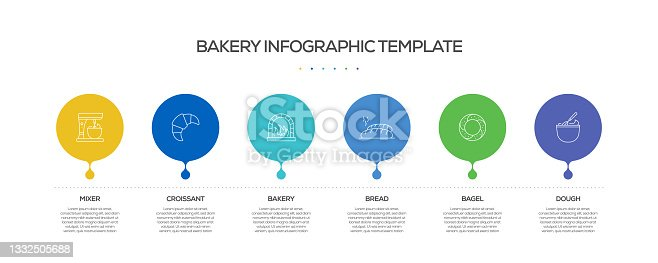 istock Bakery Related Process Infographic Template. Process Timeline Chart. Workflow Layout with Linear Icons 1332505688
