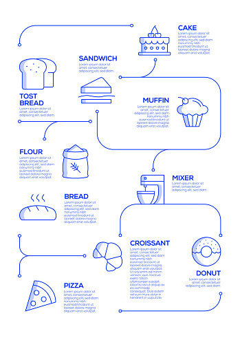Bakery Related Vector Concept and Infographic Design