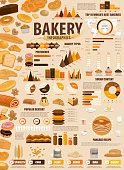 Bakery shop baking bread infographic charts and diagrams on popular desserts and pastry type. Vector baker recipe, flour percent share on world map and patisserie statistics on wheat or rye bread