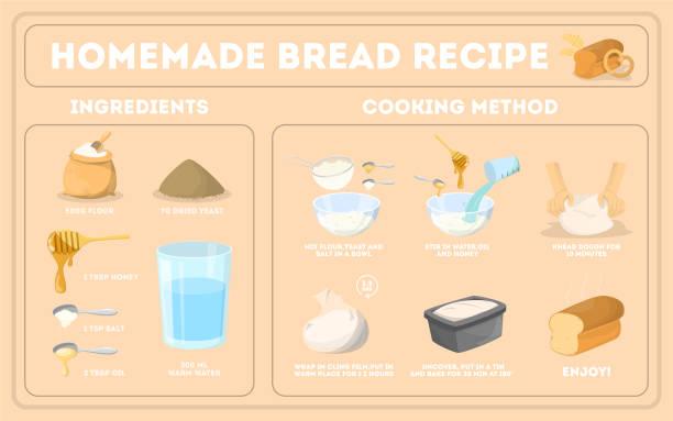 ilustrações de stock, clip art, desenhos animados e ícones de baking homemade bread recipe. flour and yeast - baking bread at home