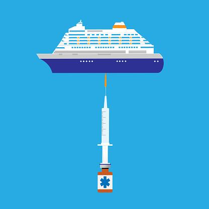 Balancing cruise line industry