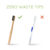 Bamboo toothbrush instead of plastic toothbrush. Zero waste tips. Eco and healthy lifestyle