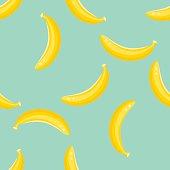 Banana fruit pattern