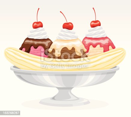 A traditional banana split style sundae: Split banana surrounding one scoop each of chocolate, strawberry and vanilla ice cream. Topped with sweet sauces, whipped cream and cherries. File contains only one gradient, the background shape, which is on its own layer. The rest of the shapes do not use gradients.