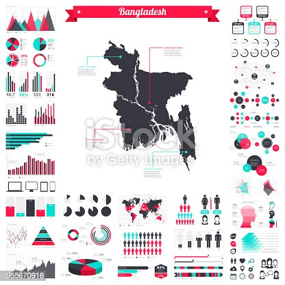 istock Bangladesh map with infographic elements - Big creative graphic set 955670916