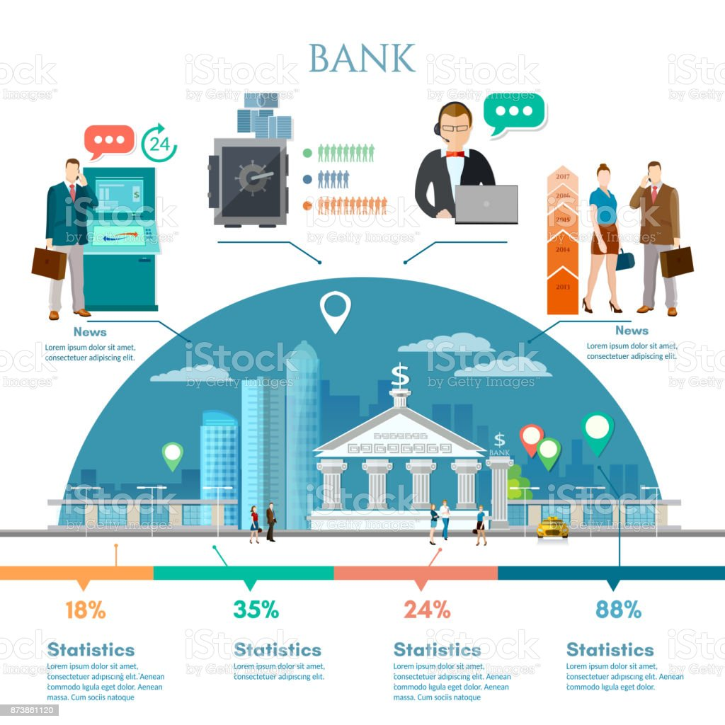 Bank infographic, customers and staff people in bank interior, bank building with city skylines vector art illustration