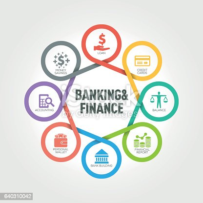Banking and Finance infographic with 8 steps, parts, options