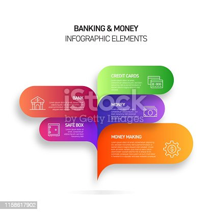 istock Banking and Money Infographic Design Template with Icons and 5 Options or Steps for Process diagram, Presentations, Workflow Layout, Banner, Flowchart, Infographic. 1158617902
