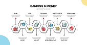 Banking and Money Line Infographic Design