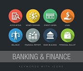 Banking & Finance chart with keywords and icons. Flat design with long shadows
