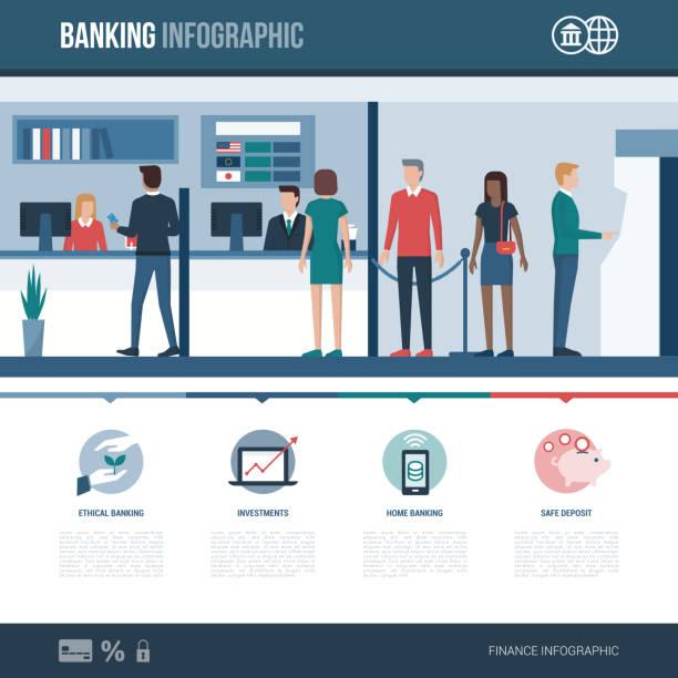 Infographic bankacılık vektör sanat illüstrasyonu