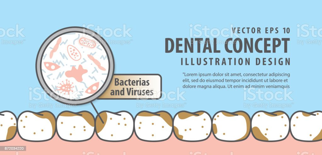 Banner Bacterias and viruses with dirty teeth illustration vector on blue background. Dental concept. vector art illustration