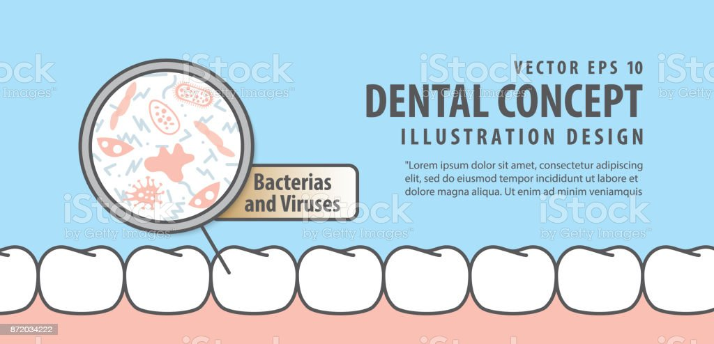 Banner Bacterias and viruses with white teeth illustration vector on blue background. Dental concept. vector art illustration
