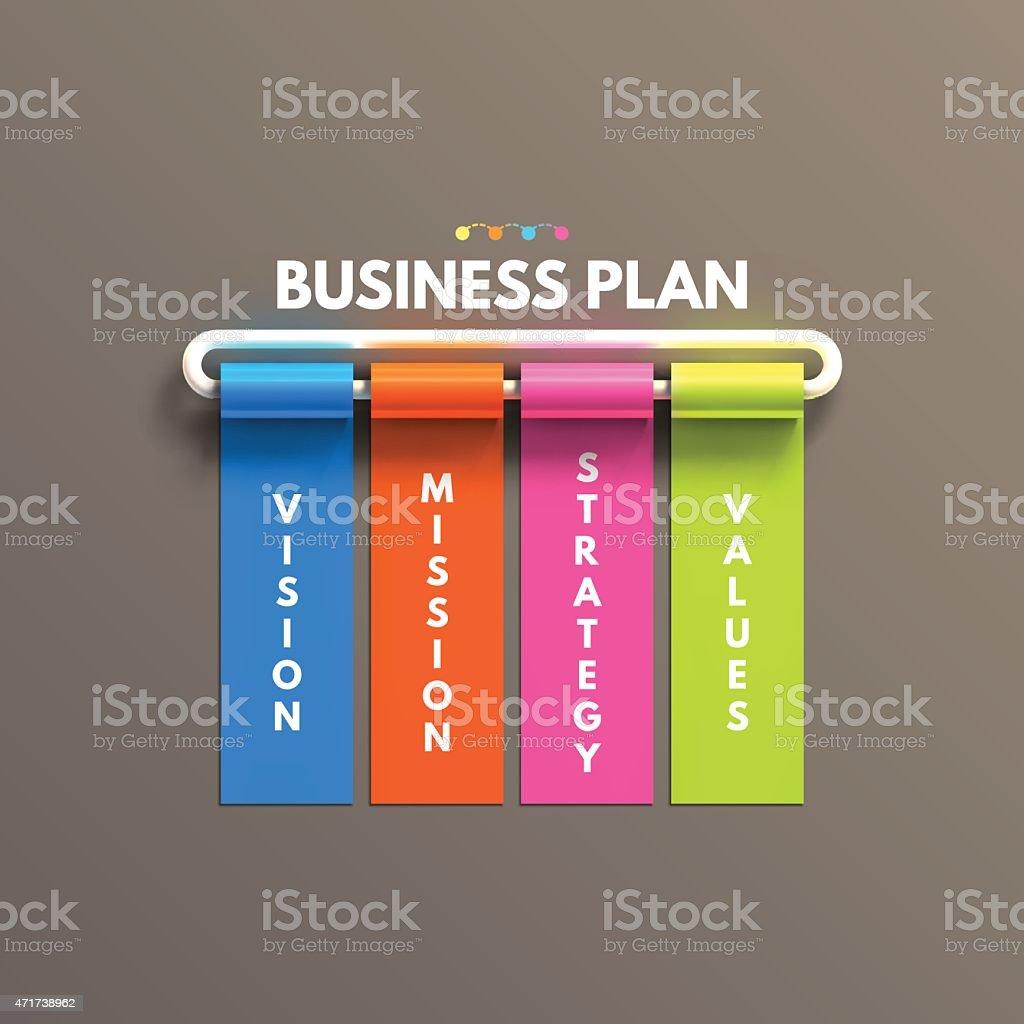 Бизнес планы стока этапы создания бизнеса с нуля