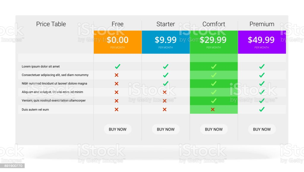 Banners with tariffs plan. Comparison of pricing table set for business, bullet list with commercial plan. Template for prices of business product vector art illustration