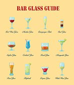 Bar glass guide: a collection of various kinds of vector bar glasses, their proper naming and usage for drinks