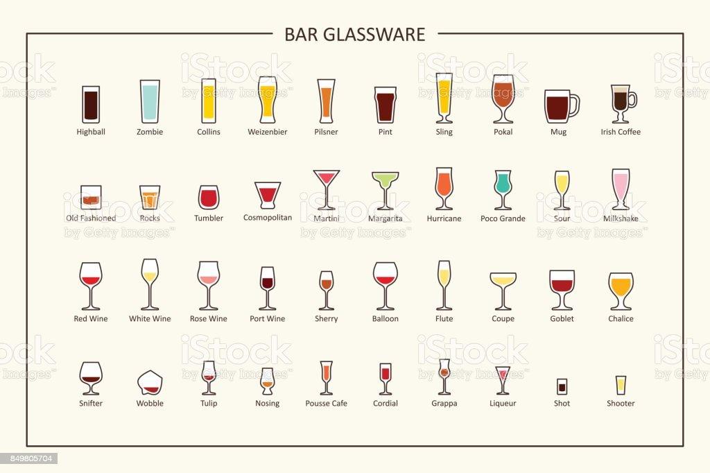 Bar glassware guide, colored icons. Horizontal orientation. Vector vector art illustration
