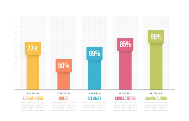 Bar Graph Template Bar graph template, business infographics, vector eps10 illustration bar graph stock illustrations