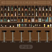 Bar interior with counter.