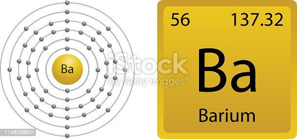 istock Barium Atom electron Shell 1148208501