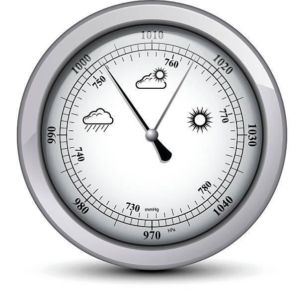 bildbanksillustrationer, clip art samt tecknat material och ikoner med barometer - barometer