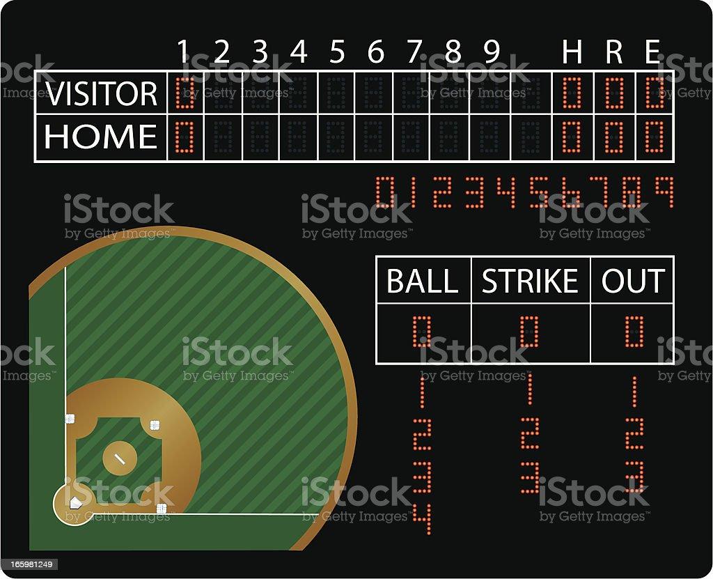 Baseball Field and Scoreboard vector art illustration