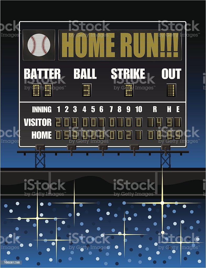 Baseball Scoreboard vector art illustration