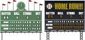Baseball Scoreboards