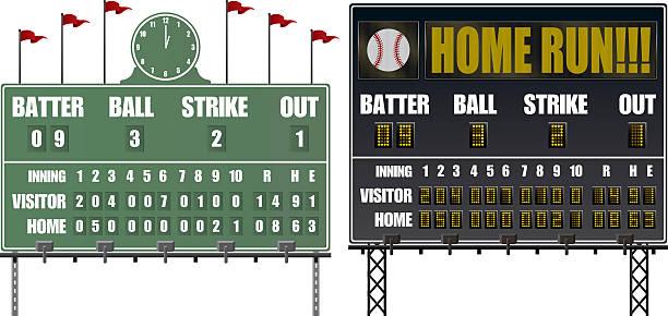 baseball scoreboards vector art illustration