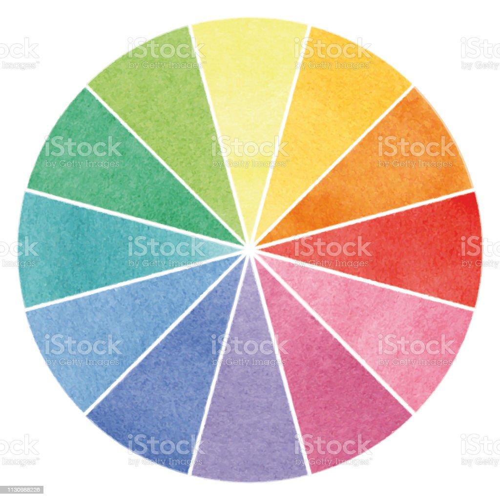 Basic color wheel – watercolor illustration vector art illustration