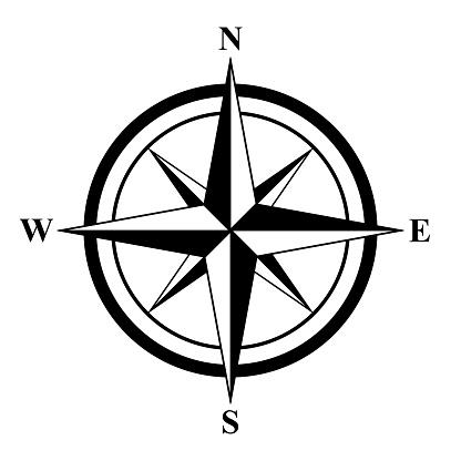 Basic Compass Rose