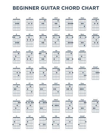Basic Guitar Chord Chart Icon Vector Template. Vector EPS 10.