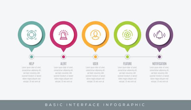 Basic Interface Infographic vector art illustration