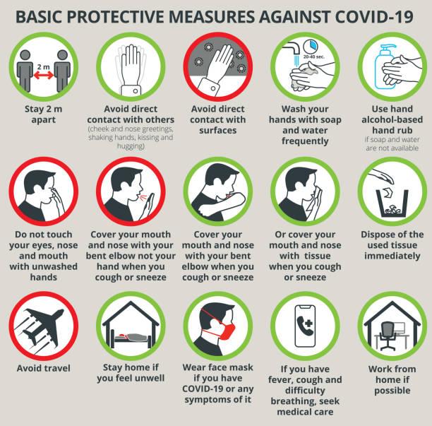 illustrazioni stock, clip art, cartoni animati e icone di tendenza di basic protective measures against coronavirus disease covid-19 - igiene