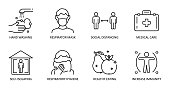 Basic protective measures against the new coronavirus. Vector set of icons. Editable Stroke. Hand washing, respiratory mask, social distance, self-isolation, healthy eating, increased immunity
