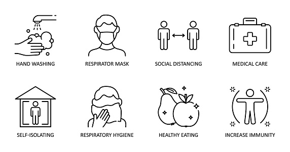 Basic protective measures against the new coronavirus. Vector set of icons. Editable Stroke. Hand washing, respiratory mask, social distance, self-isolation, healthy eating, increased immunity.