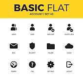 Basic set of Account icons