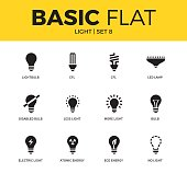 Basic set of light icons