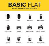Basic set of Mouse and keyboard icons