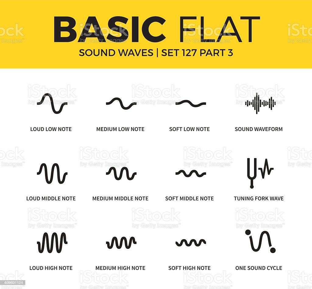 Basic set of sound waves icons vector art illustration