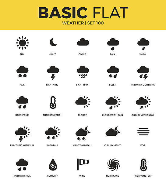 Basic set of weather bonus icons Basic set of hail, night, cloud and lighting icons. Modern flat pictogram collection. Vector material design concept, web symbols and logo concept. hailing a ride stock illustrations