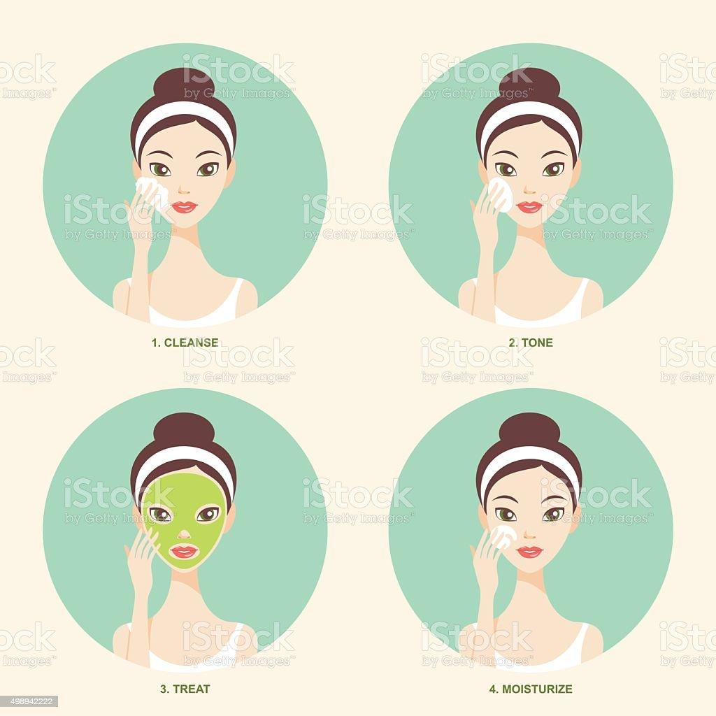 facial Basics steps care of