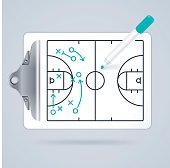 Basketball Clipboard Play Diagram