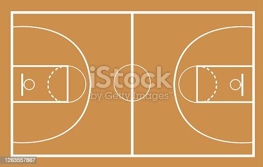 istock basketball court vector illustration 1263557867
