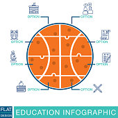 Basketball Education Infographic With Text And icons