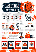 Basketball infographic, sport game charts